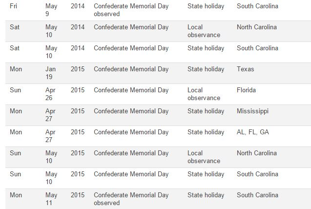 Photo credit: http://www.timeanddate.com/holidays/us/confederate-memorial-day